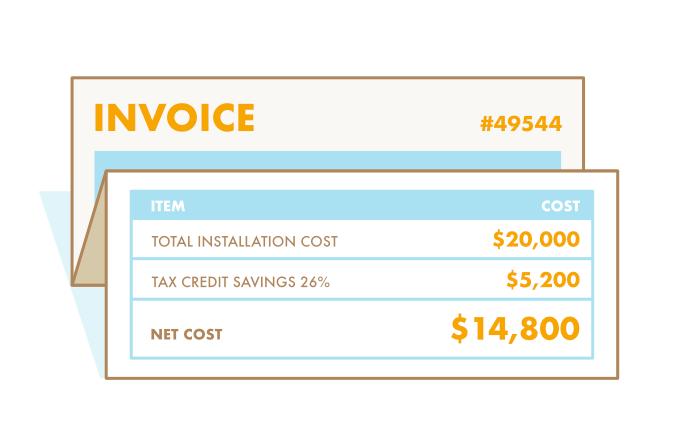 solar investment tax credit twenty